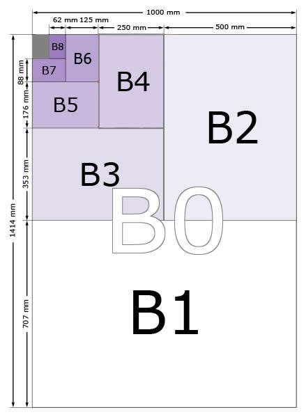 affiche format B2