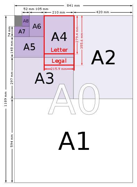 flyer format A3